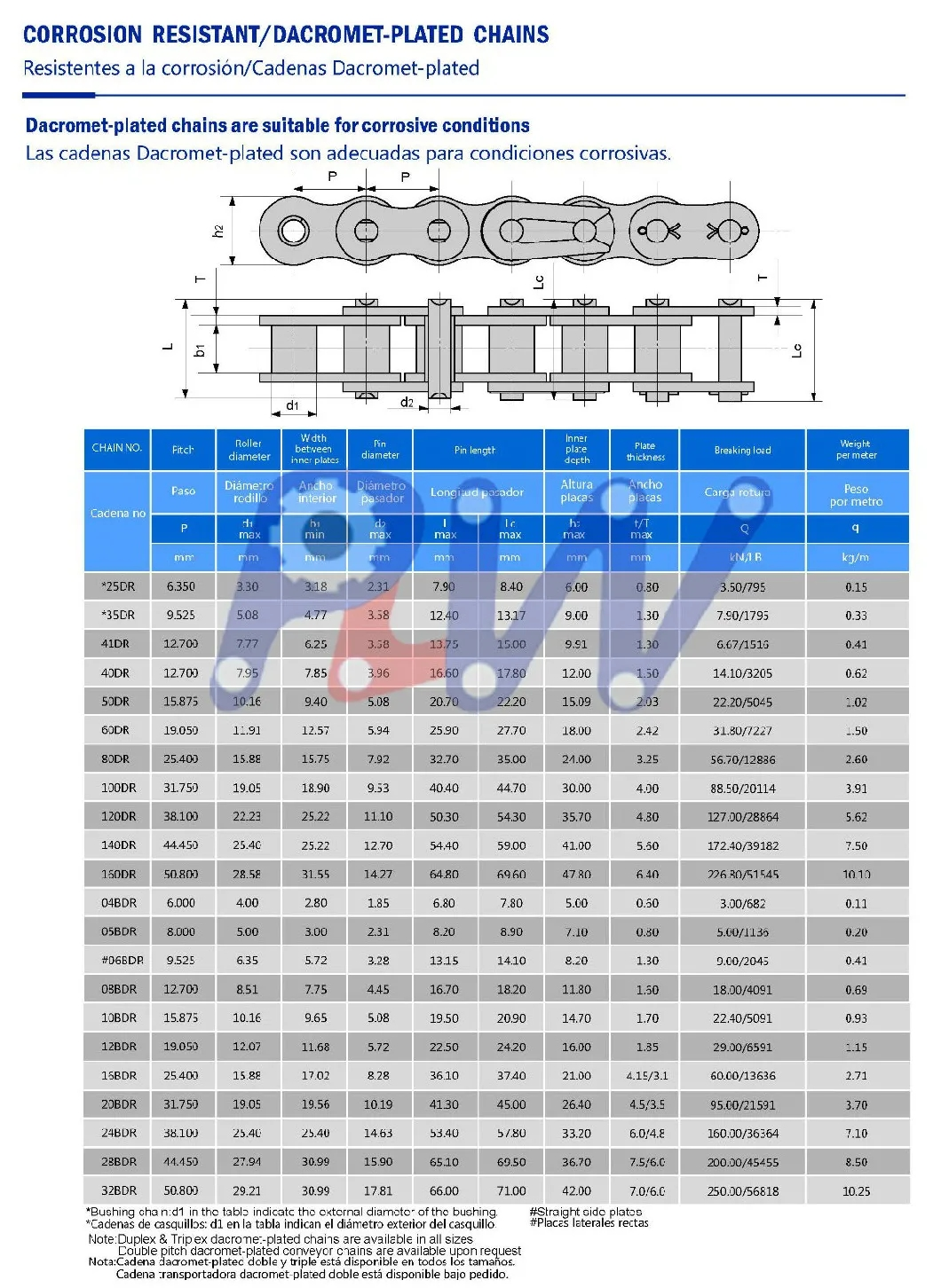 Dacromet-Plated-Precision-Roller-Chain-From-China.webp.jpg
