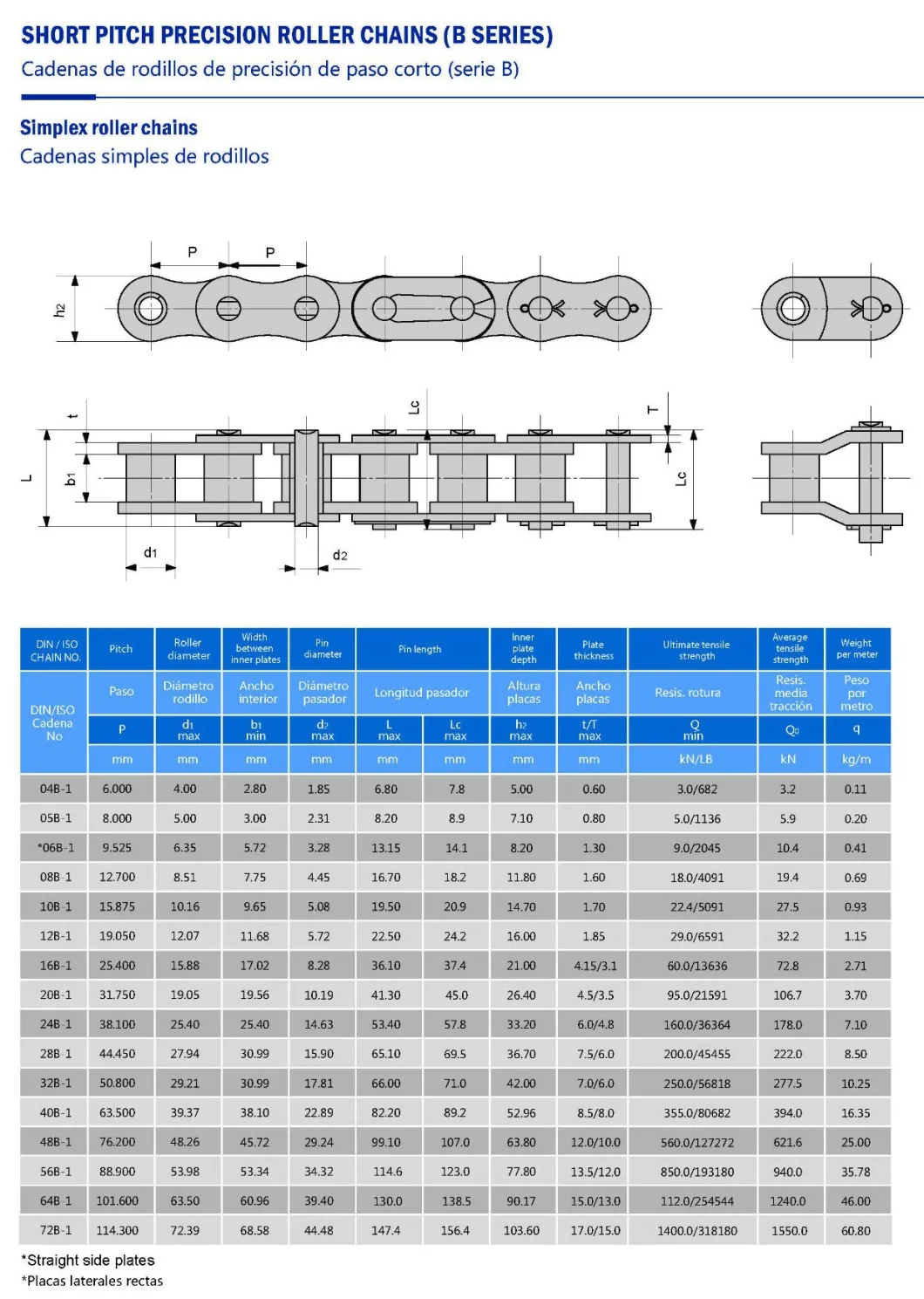 Standard-Roller-Chain-From-China.webp.jpg